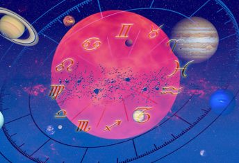 Astrology: Planets, Moon, Mercury